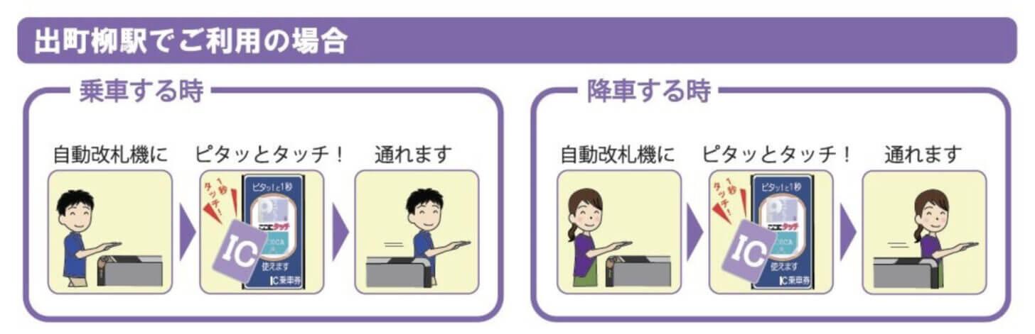 ICカード出町柳駅での利用方法