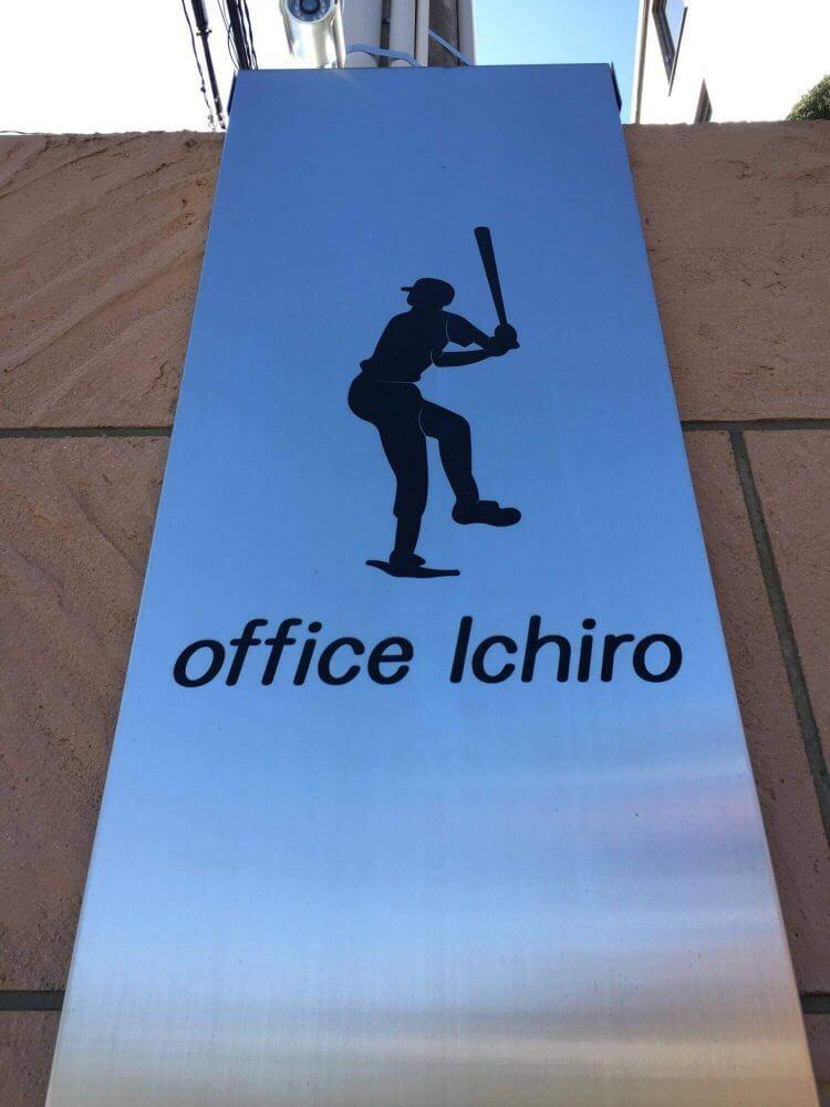 オフィスイチローの看板