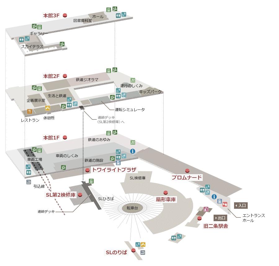京都鉄道博物館フロアマップ