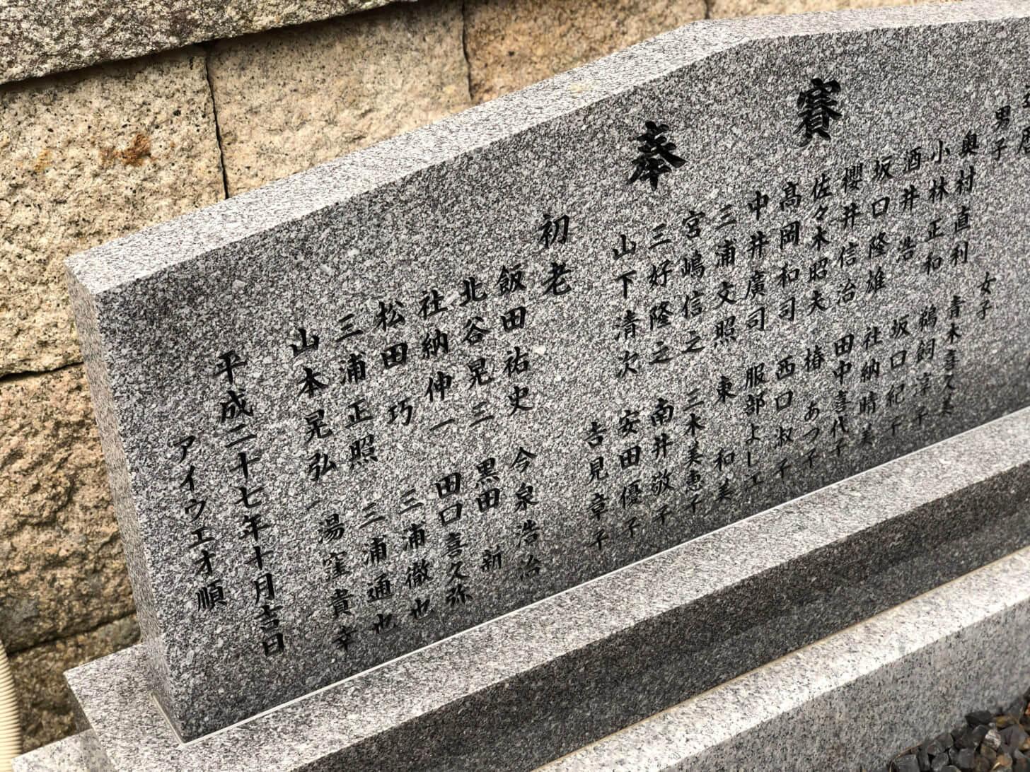 栗東・大野神社の奉納者名