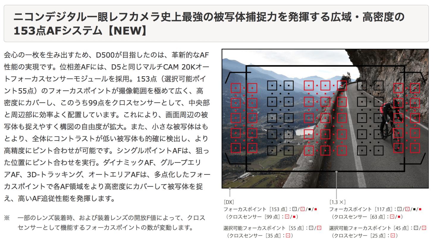 Nikon D500サイトのスクリーンショット