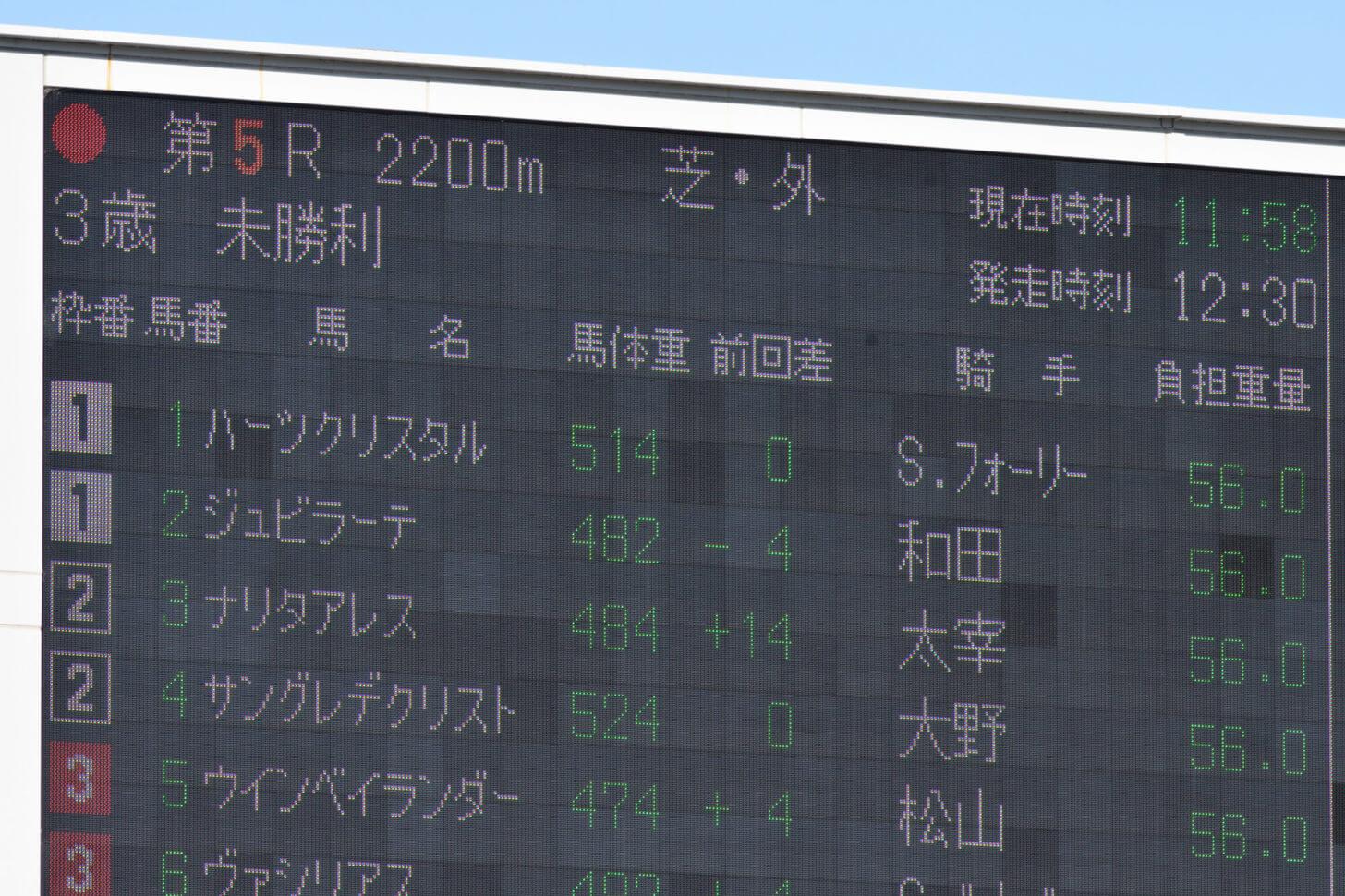 ハーツクリスタル2戦目パドックの電光掲示板