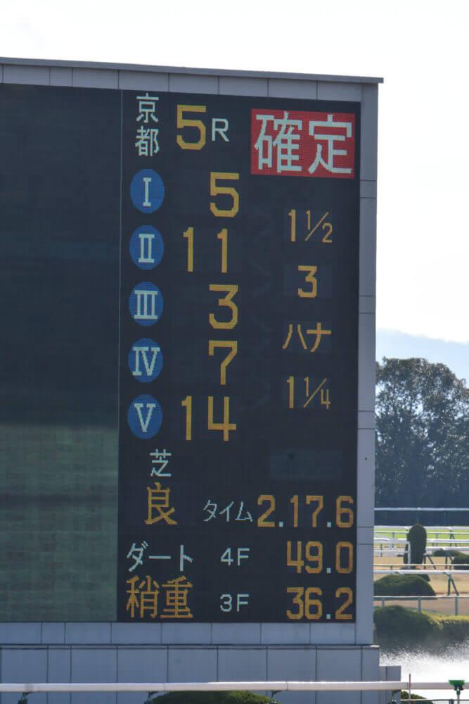 ヒートオンビート2戦目の着順掲示板