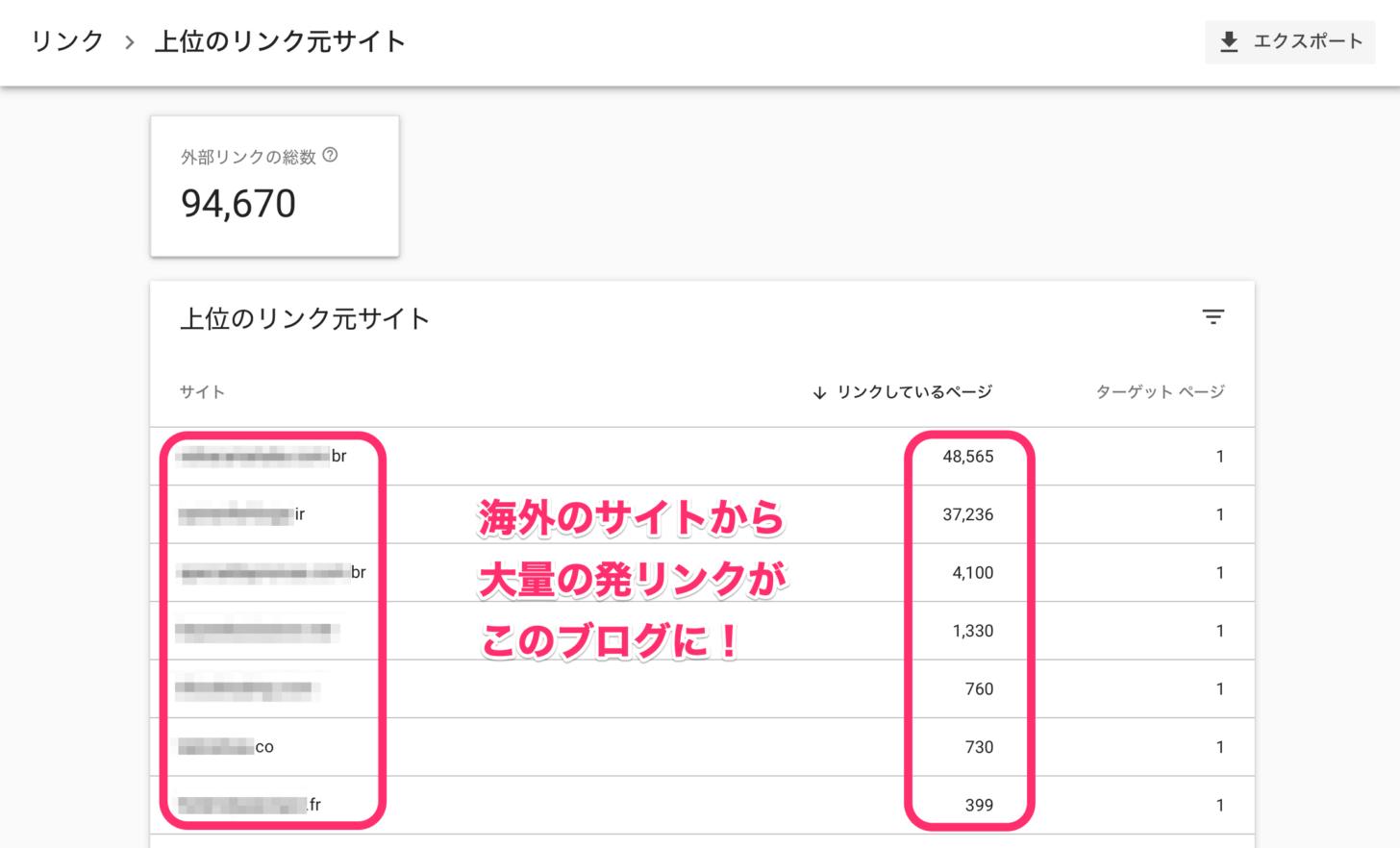 海外のサイトから大量の発リンクがトップページに!